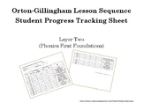 Orton-Gillingham Sequence Tracking Sheet - Phonics First Layer Two