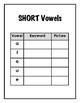 Orton-Gillingham Short Vowel Chart