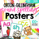 Orton-Gillingham Sound-Spelling Posters - Modern Brights |