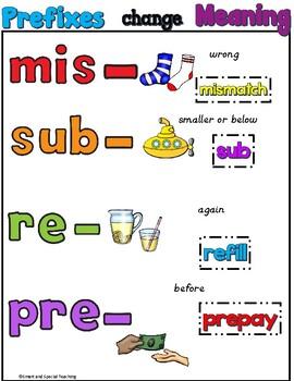 Orton Gillingham Spelling Prefixes MIS, SUB, RE, PRE  Barton 5-9