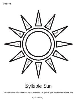Orton-Gillingham Visual Skill Trackers: Spelling Star & Syllable Sun(s)