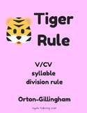 Orton-Gillingham Syllable Division Rule: V/CV Tiger Rule