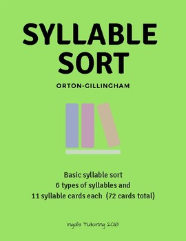 Orton-Gillingham Syllable Sort