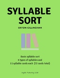 Orton-Gillingham Syllable Sort