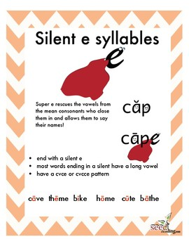 Orton Gillingham Syllable Type and Division Posters/Anchor Charts