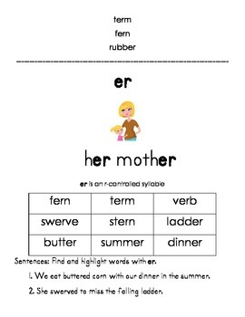 Orton-Gillingham new learning r-controlled syllables