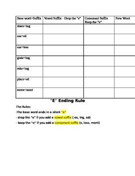 """Orton Gillingham spelling """"E"""" ending rule activity"""