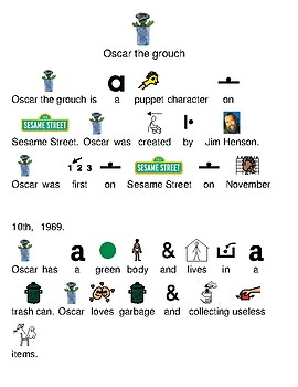 Oscar the Grouch - picture supported text lesson article visuals Sesame Street
