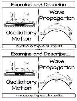 Oscillatory Motion and Wave Propagation...in various types of media
