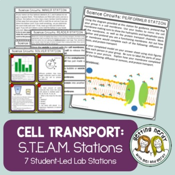 Cells - Science Centers / Lab Stations - Osmosis Diffusion