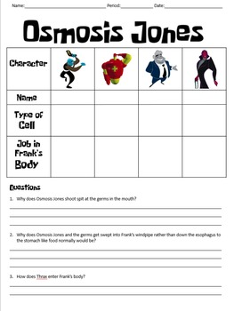 further osmosis jones worksheet answers osmosis jones worksheet answers free also  further Osmosis Jones further  further Osmosis Jones Worksheet Answers   Free Printables Worksheet additionally  further  besides Osmosis Jones Worksheet   Homedressage further Osmosis Worksheet   Homedressage further Osmosis Jones Video Worksheet Answers Awesome Osmosis Jones in addition Osmosis Jones further Osmosis Jones Video Worksheet   Free Printables Worksheet in addition Osmosis Jones further Osmosis Jones Worksheet Middle   osmosis jones worksheet likewise Osmosis Jones Movie Questions by Finding Science   TpT. on osmosis jones video worksheet answers