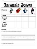 Osmosis Jones Movie Worksheet and Answer Key