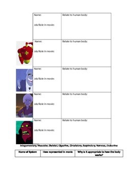 Osmosis Jones Movie Worksheet by Michelle Prei | TpT