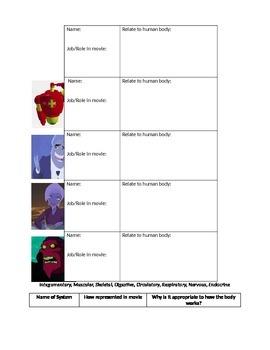Osmosis Jones Movie Worksheet by Michelle Prei | Teachers Pay Teachers