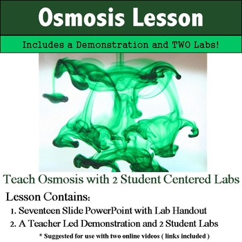 Osmosis and Diffusion Labs and Notes