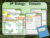 AP Biology: Osmosis in Cells Lesson