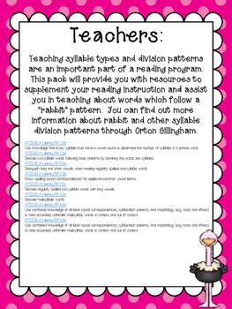 VCCCV - Ostrich Pattern Words