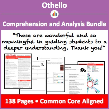 Othello – Comprehension and Analysis Bundle