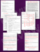 OTHELLO READING LITERATURE GUIDE FLIP BOOK