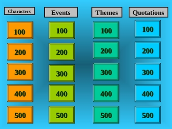 Othello Jeopardy Review Game