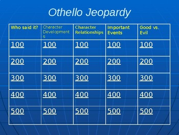 Othello by William Shakespeare - Jeopardy Test Review