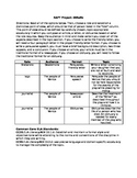 Othello RAFT with applicable ELA Common Core Standards