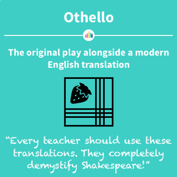 Othello Modern Translation Pdf