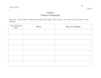 Othello's Change in Language