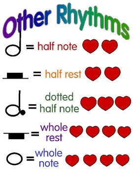Other rhythms advanced half note rest dotted half whole