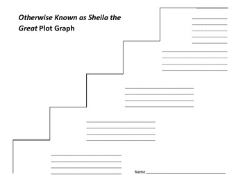 Otherwise Known as Sheila the Great Plot Graph - Judy Blume