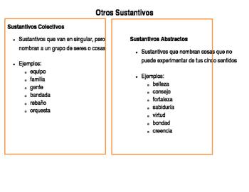 Otros Sustantivos- Colectivos y Abstractos