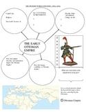 Ottoman Empire-The Muslim World Expands Review Sheet
