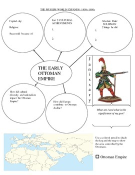 Ottoman Empire-The Muslim World Expands Review Sheet