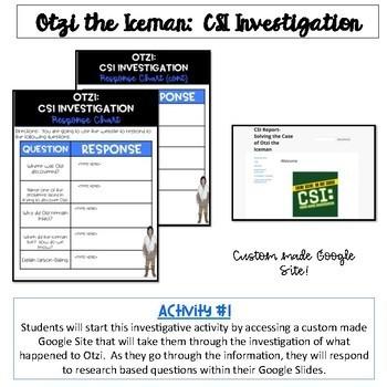 Otzi the Iceman & Early Human FlipBook Bundle {Digital Version}