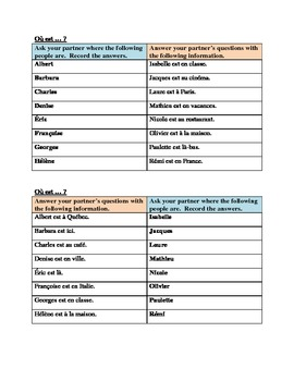 Endroits (Places in French) Où est Speaking activity 1