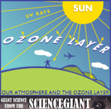 Our Atmosphere and the Ozone Layer