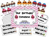 Our Birthday Timeline