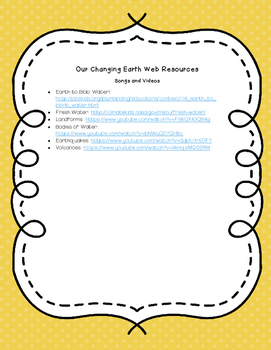 Our Changing Earth Labs and Activities