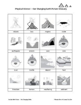 Our Changing Earth (Simplified) and in Pictures for Special Ed., and ESL