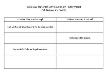 Our Crazy Class Election Novel Study
