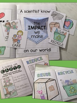 Earth Day Interactive Notebook