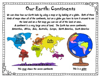 Our Earth Our Home - Social Studies