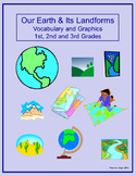 Our Earth and Its Landforms Grades 1 - 3