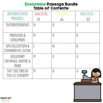 Economics Bundle {Differentiated Reading Passages & Questions} - Social Studies