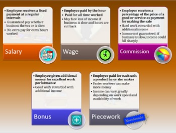 Our Economy and You