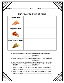 Our Favorite Type of Pizza Graphing