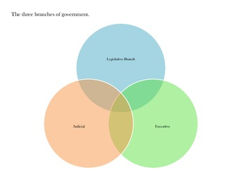 Our Federal Government for Kids by Linda Boyd