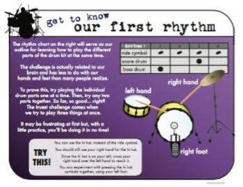 Our First Drum Rhythm
