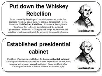 Our First Five Presidents-Let's Debate Who Was the Best!