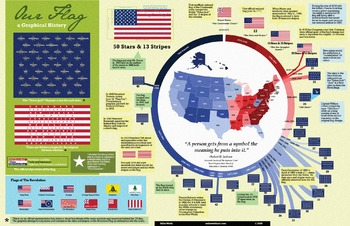 Our Flag A Graphical Journey